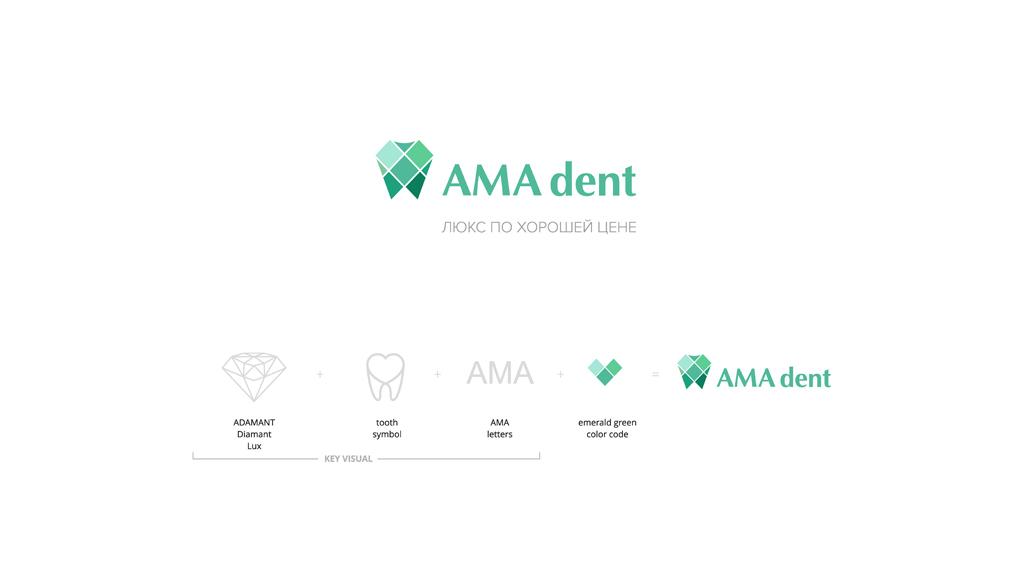 AMA dent структура логотипа
